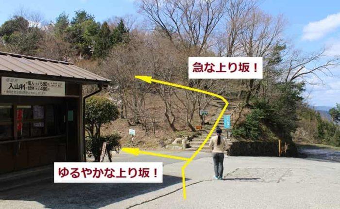 弁天山展望台へと向かいます。