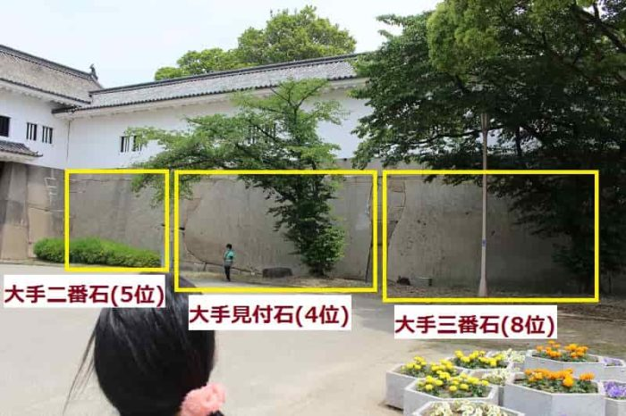 大手門と大門の桝形にある巨石。