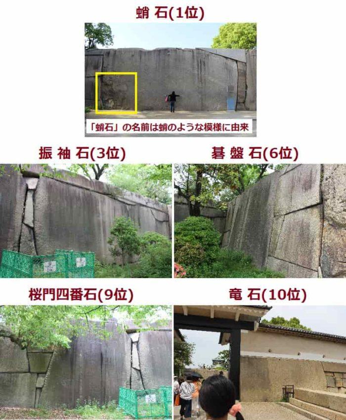 『桜門』付近にある『巨石』です。